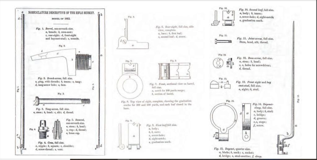 restauration Springfield 1863 - Page 4 112