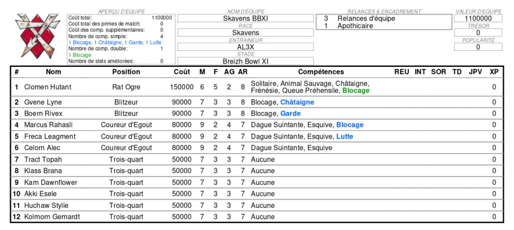 Roster Breizh Bowl - Page 3 Bbxi-n10