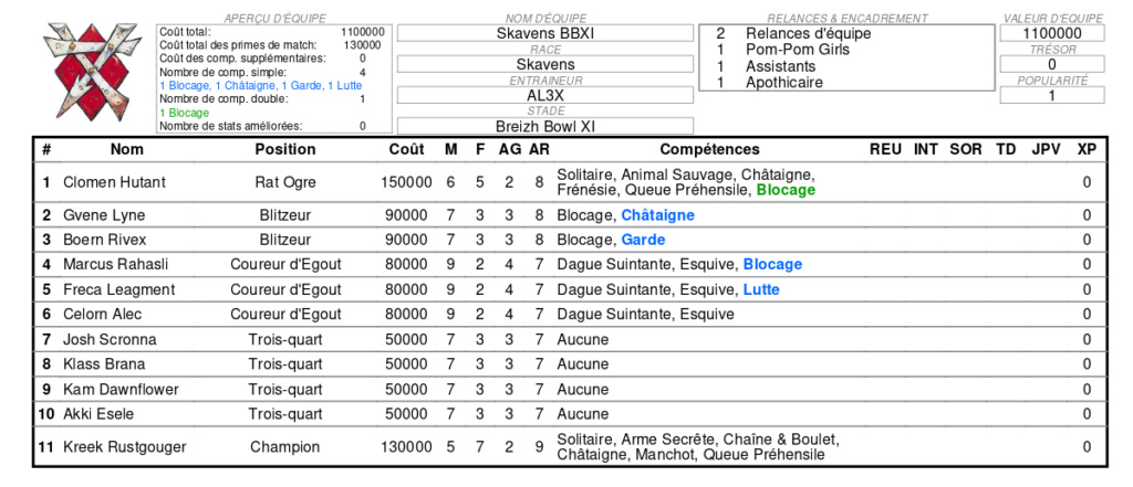 Roster Breizh Bowl - Page 2 Bbxi10