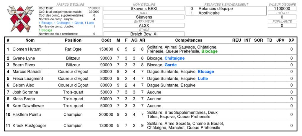Roster Breizh Bowl - Page 2 Bbxi_n10