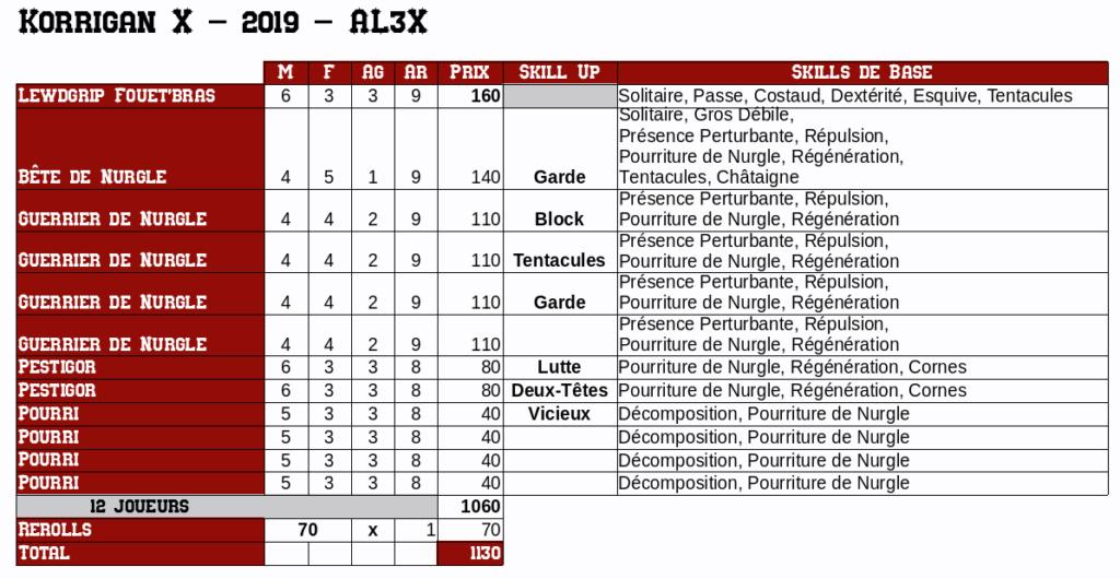 Bowl des Korrigans X - BDK10 - 23-24 février 2019 - Page 5 Korrig14