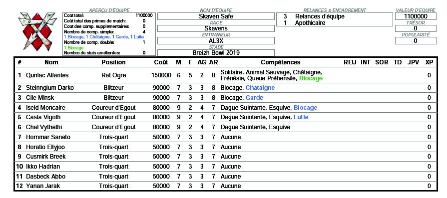 Roster Breizh Bowl - Page 3 Tnra10