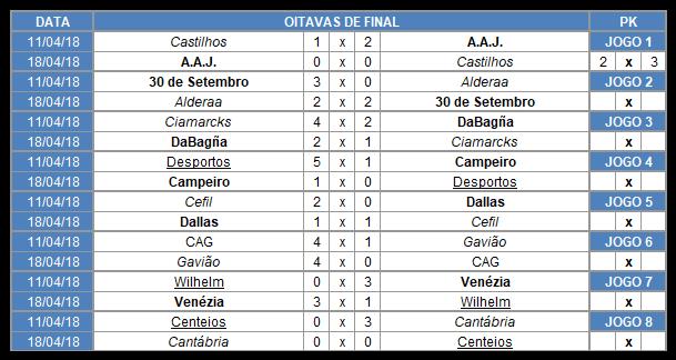 Copa Jaciro 5ª Temporada Fase de Finais  Screen44