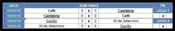 Copa Jaciro 5ª Temporada Fase de Finais  Screen47
