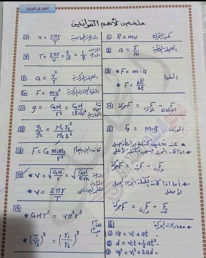 لـطلاب 1ثانوي كل قوانين الفيزياء في ورقة 00010
