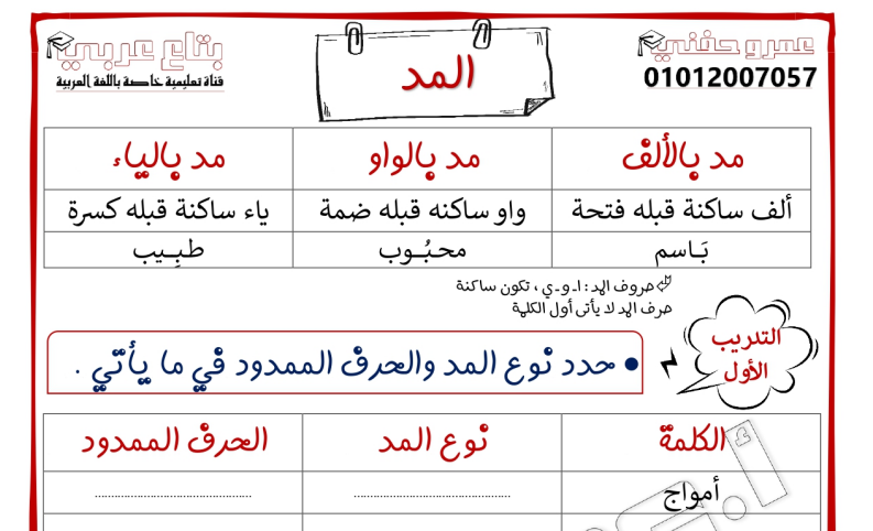 مذكرة تأسيس اللغة العربيه للمرحلة الابتدائية أ/ عمرو حنفي 0010