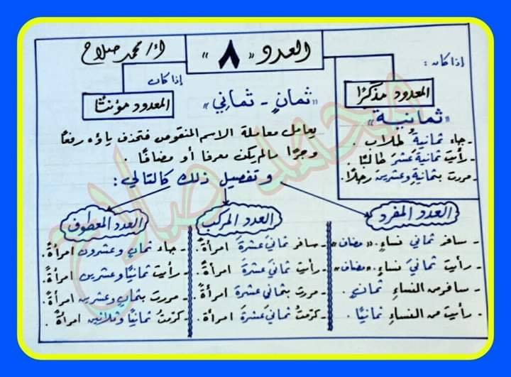 مراجعة نحو لثالثة ثانوي | تمييز العدد ثمانية (٨)  أ/ محمود نصر 0020010