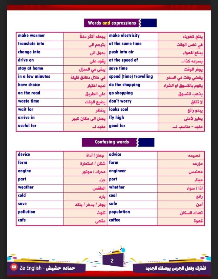 مذكرة اللغة الإنجليزية للصف الثاني الاعدادي الترم الثاني المنهج الجديد 2021 لمستر حمادة حشيش 01116
