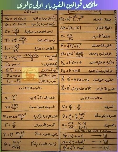 ملخص قوانين الفيزياء للصف الاول الثانوي