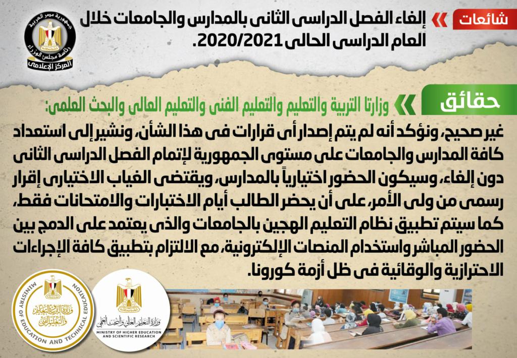 بيان مجلس الوزراء بشأن تداول اخبار عن إلغاء الفصل الدراسي الثاني 10210