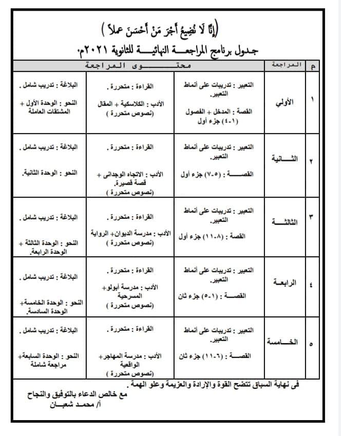 نماذج امتحان اللغه العربية للصف الثالث الثانوي 2021 بالاجابات أ/ محمد شعبان 1035