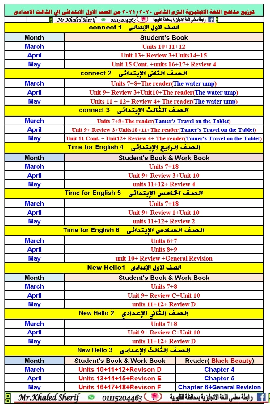 توزيع منهج اللغه الانجليزيه الفصل الدراسي الثاني من الصف الاول الابتدائي إلي الثالث الاعدادي 10945010