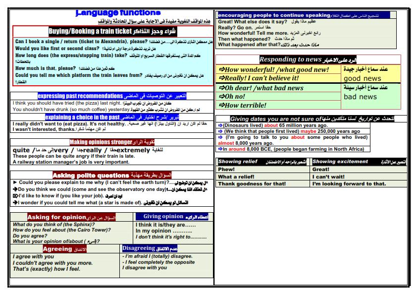 أقوى مراجعات اللغة الانجليزية للصف الثالث الاعدادي الترم الثاني 10_00210