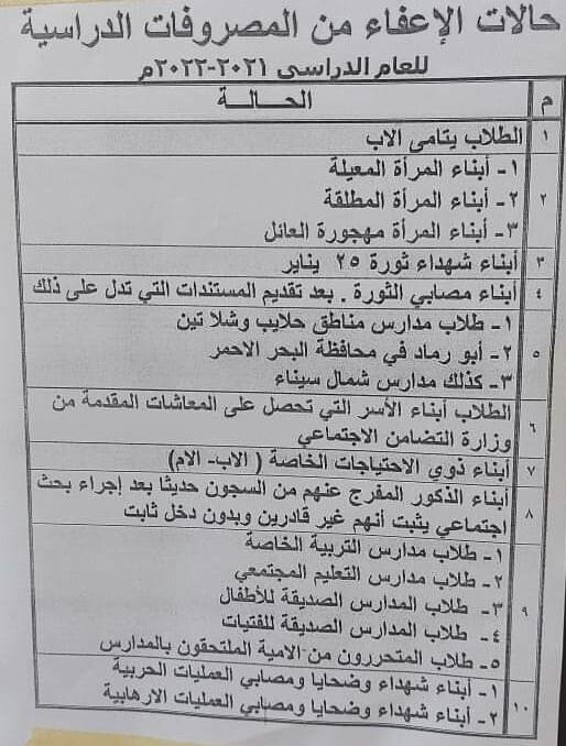 حالات الإعفاء من المصروفات المدرسية والأوراق المطلوبة 11154
