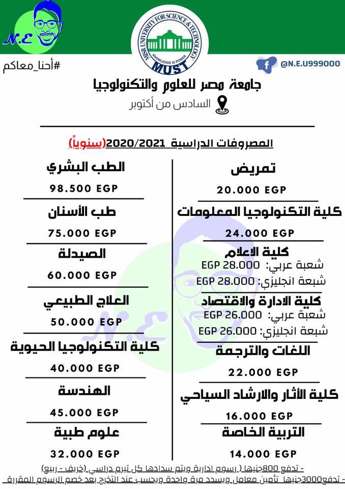 كل المعلومات عن.. جامعة مصر للعلوم والتكنولوجيا (ماست) 122