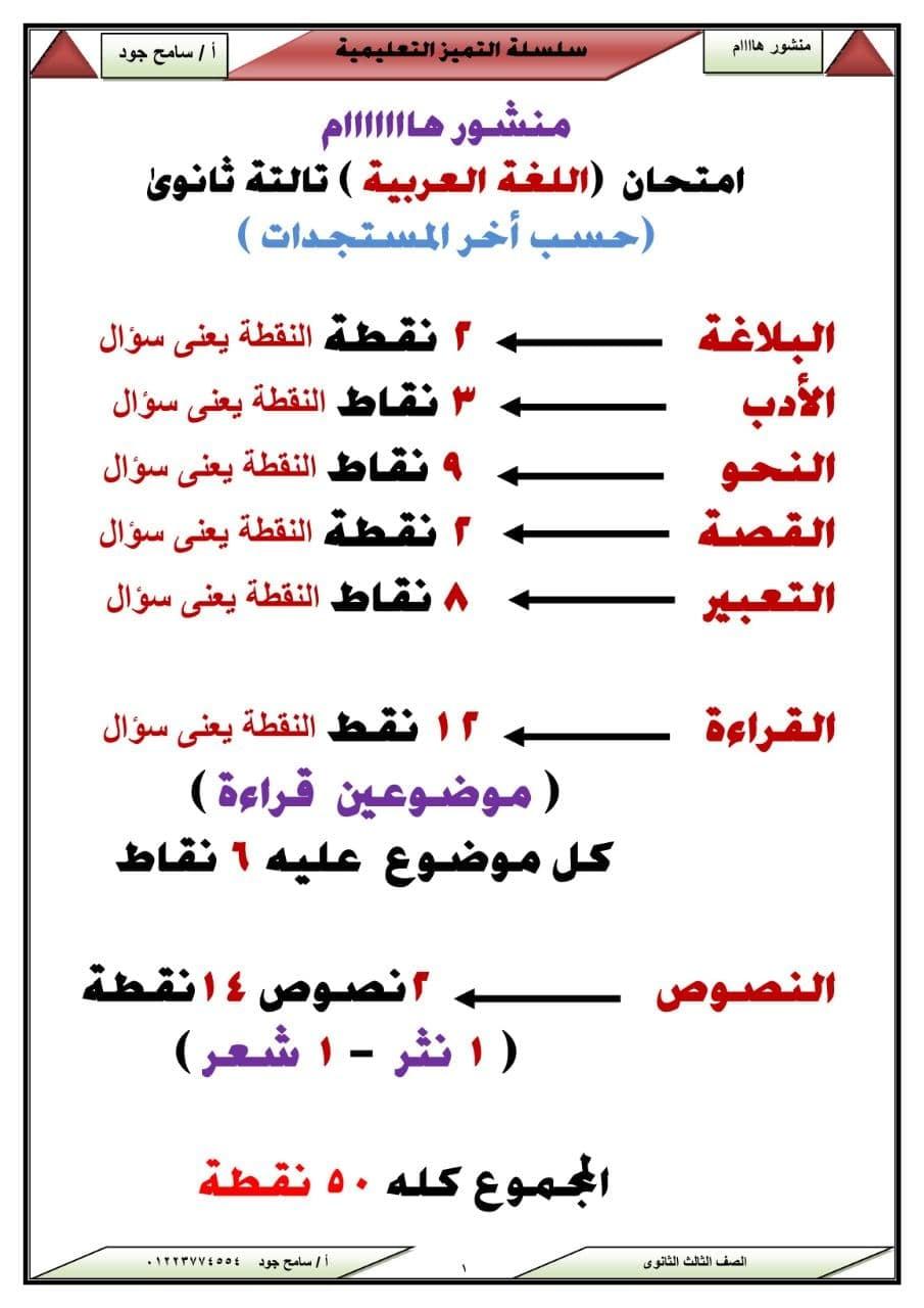 توزيع  درجات امتحان اللغة العربية 3 ثانوى  بالنظام الجديد لكل فروع المادة  1239