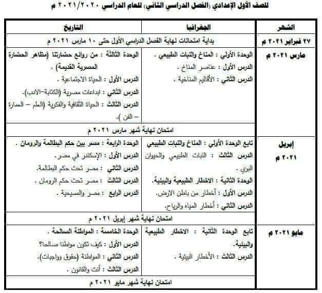 توزيع منهج دراسات و عربي اولي اعدادي ترم ثاني 2021 1358
