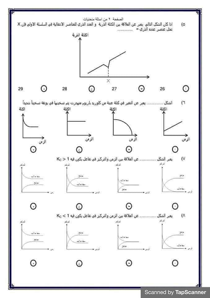 أهم أسئلة المنحنيات كيمياء الثانوية العامة بنظامها الجديد بالإجابات الصحيحة 1504