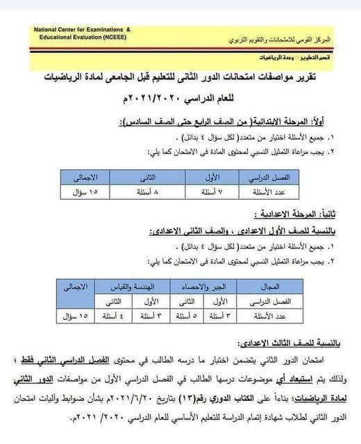 مواصفات امتحانات الدور الثاني للعام الدراسي ٢٠٢١ للمرحلة الإبتدائية والإعدادية 1542
