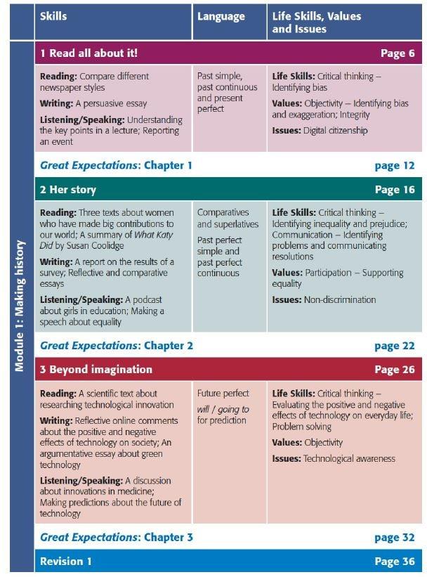 كتاب اللغة الانجليزية للصف الثالث الثانوي 2022 pdf 1562