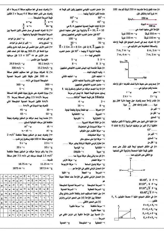 اقوي مراجعه فيزياء للصف الاول الثانوي حسب النظام الجديد من جريده الاهرام 2153