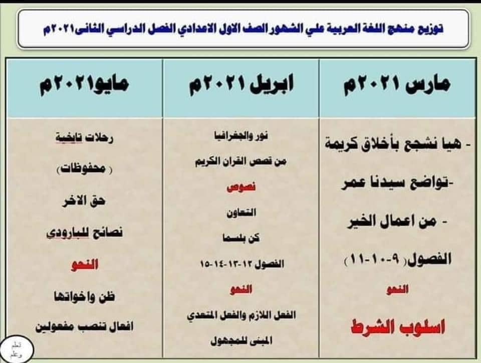 توزيع منهج دراسات و عربي اولي اعدادي ترم ثاني 2021 2156