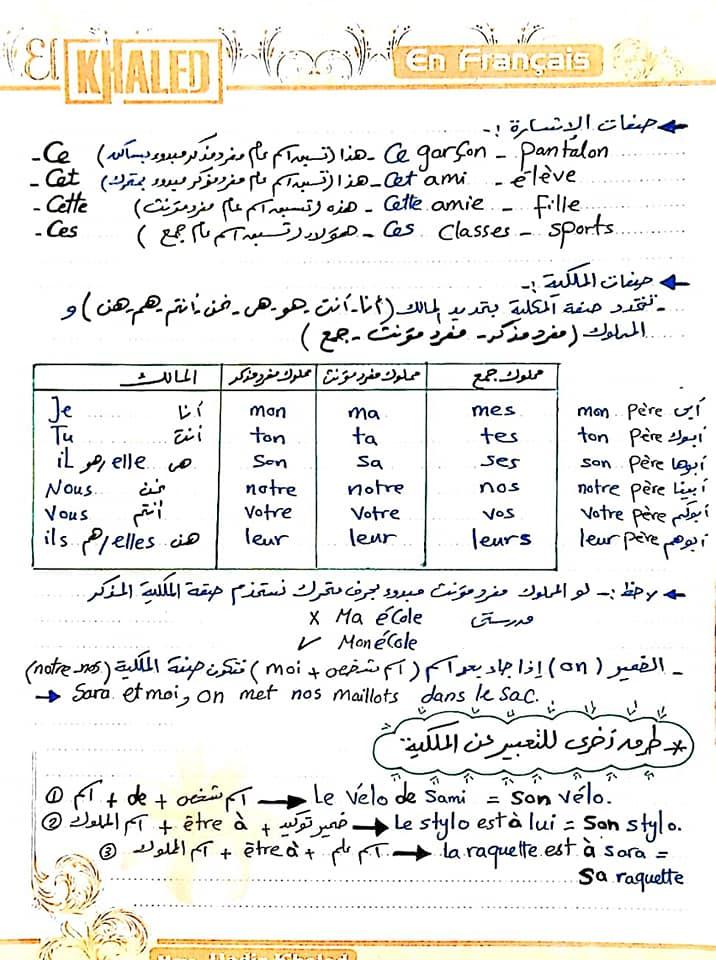 ملخص قواعد اللغة الفرنسية للثانوية العامة نظام جديد..أ/ هدير خالد 2193