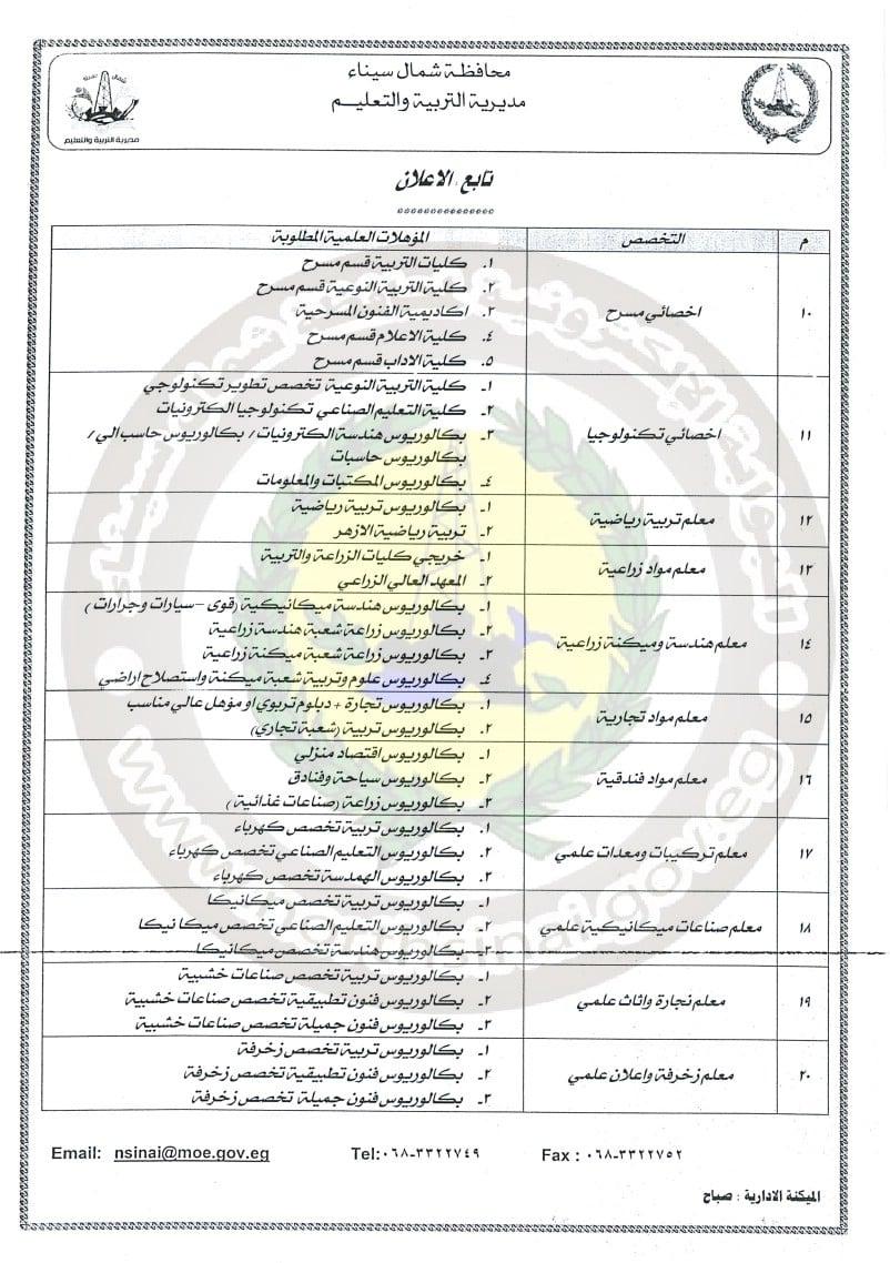 تعليم شمال سيناء يعلن فتح باب التطوع للعمل بالمدارس 2022 الشروط والتخصصات المطلوبة 2294