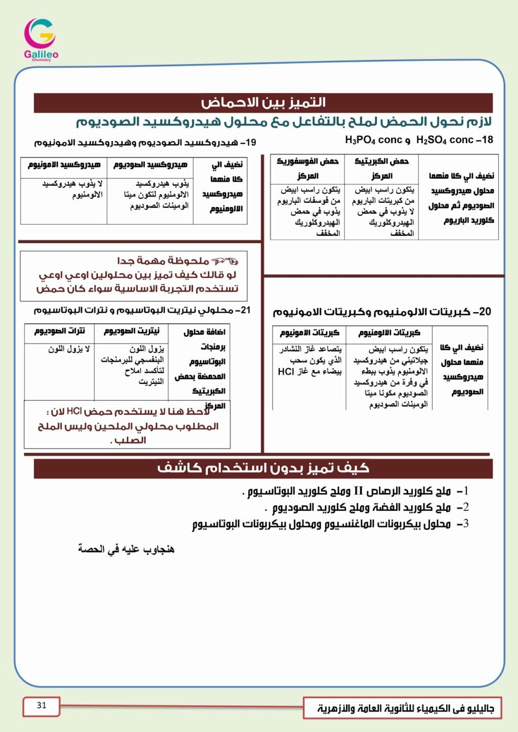 مراجعة الكيمياء التحليلية للثانوية العامة بالنظام الجديد  أ/ على محسن 3134
