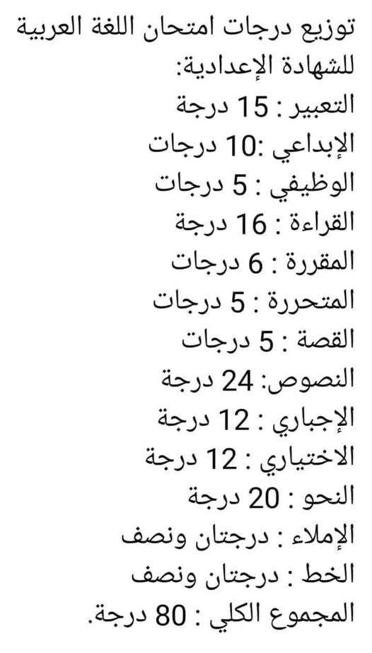 توقعات امتحان اللغة العربية للشهادة الاعدادية الترم الثاني 2021 أ/ عبد الحميد عيسي 3153