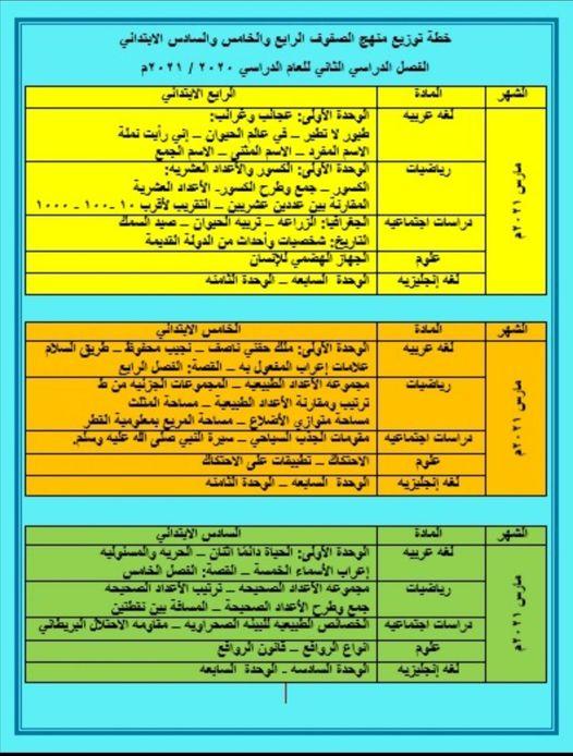 توزيع منهج شهر مارس للصف الرابع والخامس والسادس الابتدائي 41126