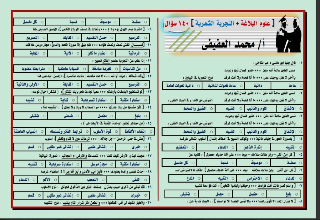 140سؤال بلاغة للثانوية العامة 2021 الأستاذ محمد العفيفى  411410