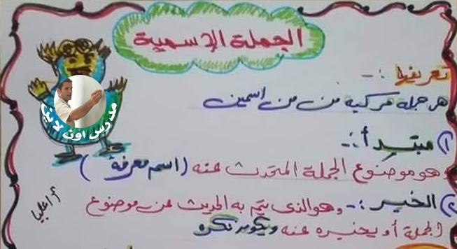 بوكليت تأسيس لغة عربية للصفوف الأولي أ/ عليا عمران  450