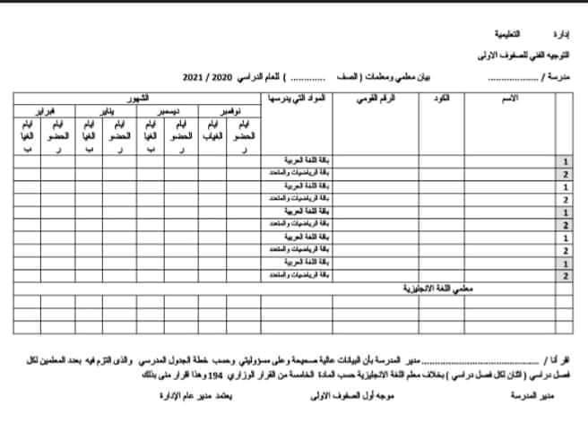 نموذج صرف الحافز  للعام الدراسي ٢٠٢٠ / ٢٠٢١  بالضوابط الجديده   528