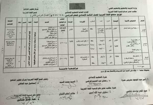 منهج اللغة العربية الفصل الدراسي الثاني 2021 للمرحلة الإعدادية 8910