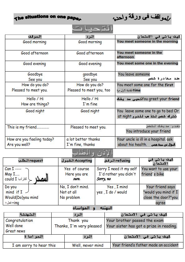 لغة انجليزية | مراجعة المواقف للمرحلة الإعدادية في ورقة واحدة Aaiaa-10