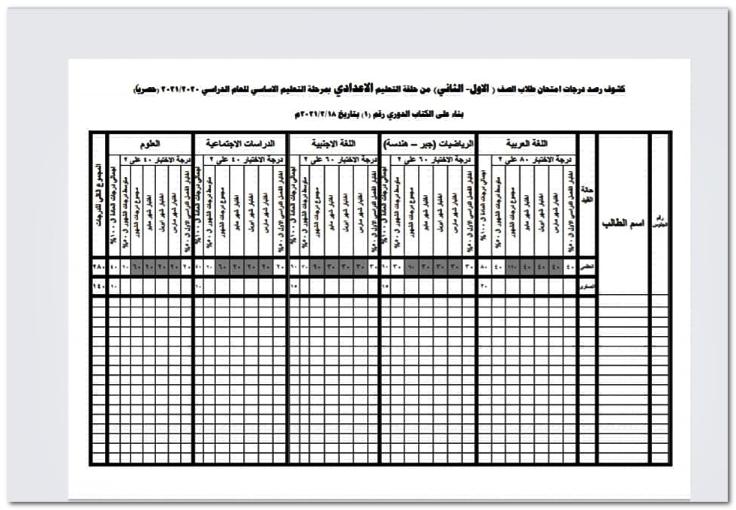 كشف درجات المرحلة الابتدائية والاعدادية طبقا لاخر تعليمات  Aia_cy11