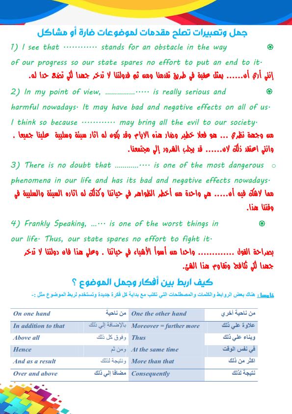 اقوى 9 ورقات لكتابة البراجراف.. مستر/ محمد عبد الجابر Iyoa_a10