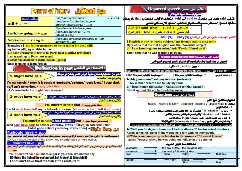خلاصة جرامر الصف الثالث الاعدادى ورقتين بس Oaoo_a11