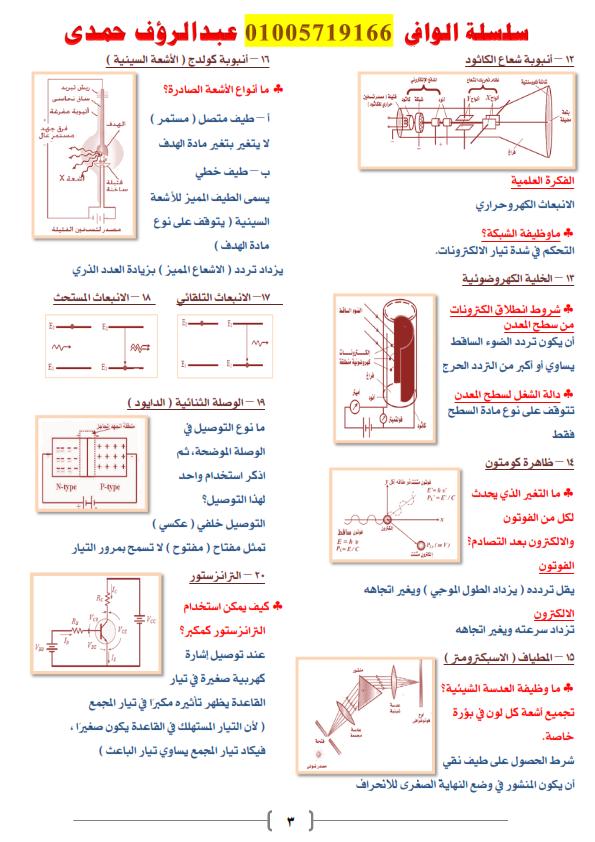 المراجعات السريعة فيزياء الثانوية العامة أ/علي إسماعيل Oioo1_12