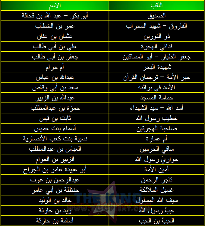 القاب بعض الصحابة رضوان الله عليهم  Aao_o_10
