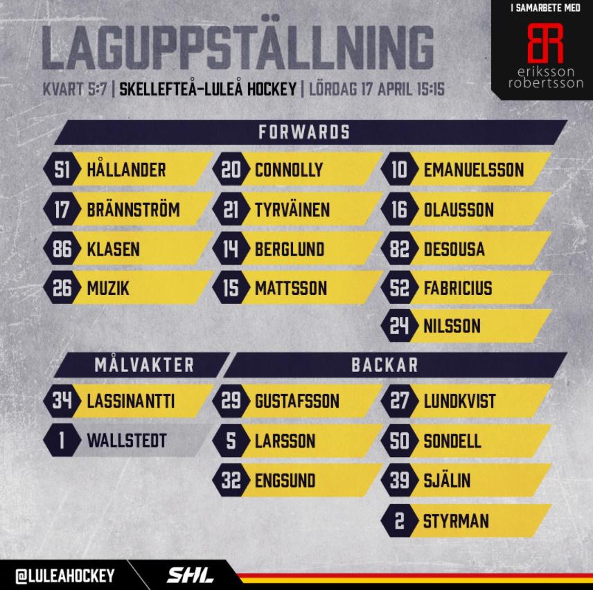 2021-04-17, SM-kvartsfinal 5, Skellefteå - Luleå Laget11
