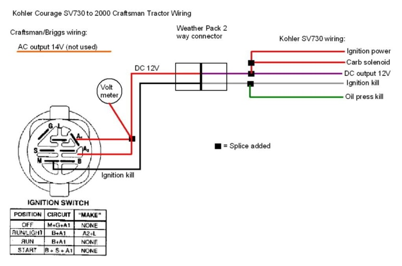Jd 410 Ignition Wiring Diagram. Motor Diagram, Power Diagram ... Jd Ignition Wiring Diagram on