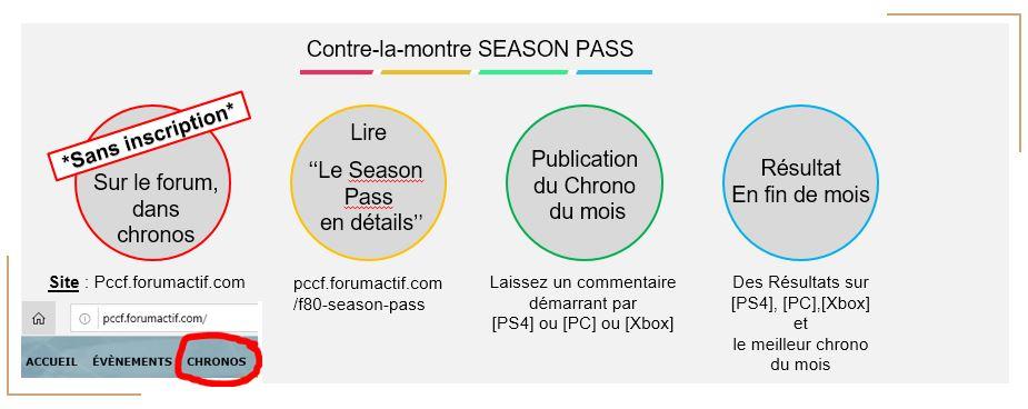 Le Season Pass en détails Explic12
