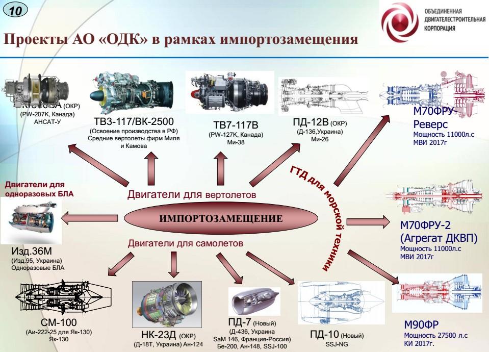 Il-106/PAK VTA Heavy transport  - Page 4 32595011