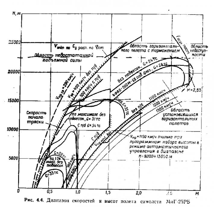 5th gen light mulltirole fighter/Mikoyan LMFS - Page 19 510