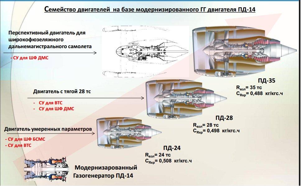 Il-106/PAK VTA Heavy transport  - Page 4 Ey13dw10