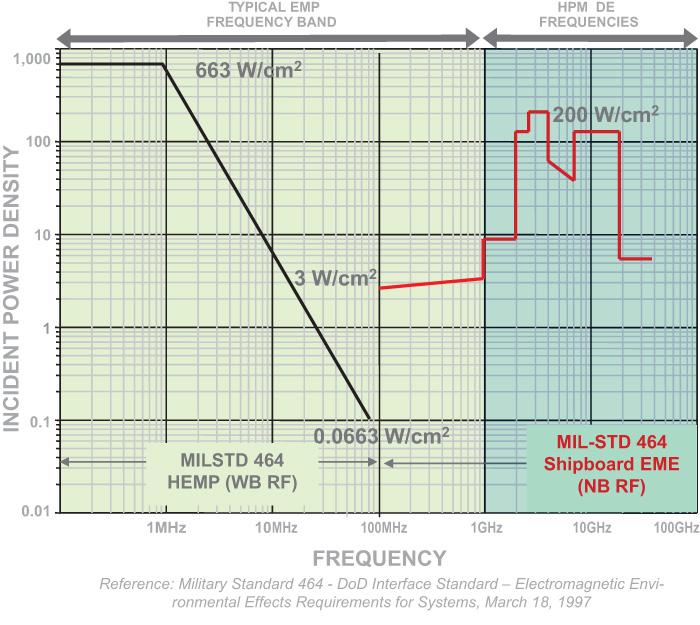 Peresvet laser complex - Page 3 Hpm-de10