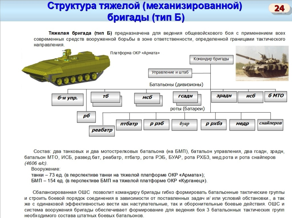 Russian Military Reform - Page 14 Unbena10
