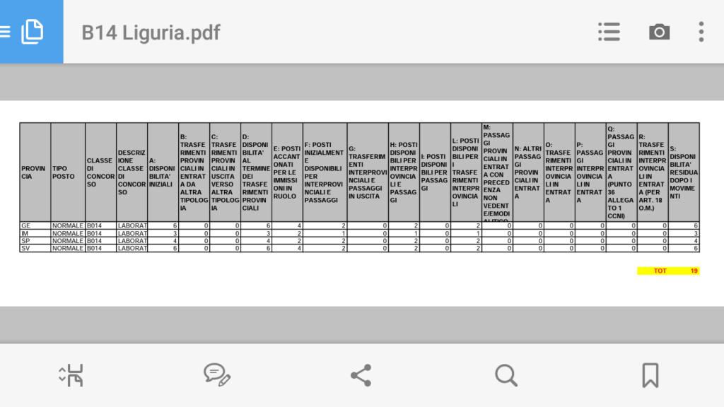 Immissione in ruolo - Regione Liguria - Classe B14 Screen11